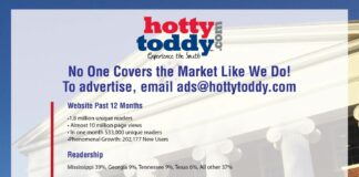 Advertise with hottytoddy.com