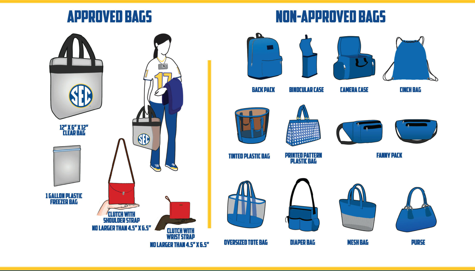 Clear Bag Policy In Effect For Saay S Ole Miss Rebels Hottytoddy